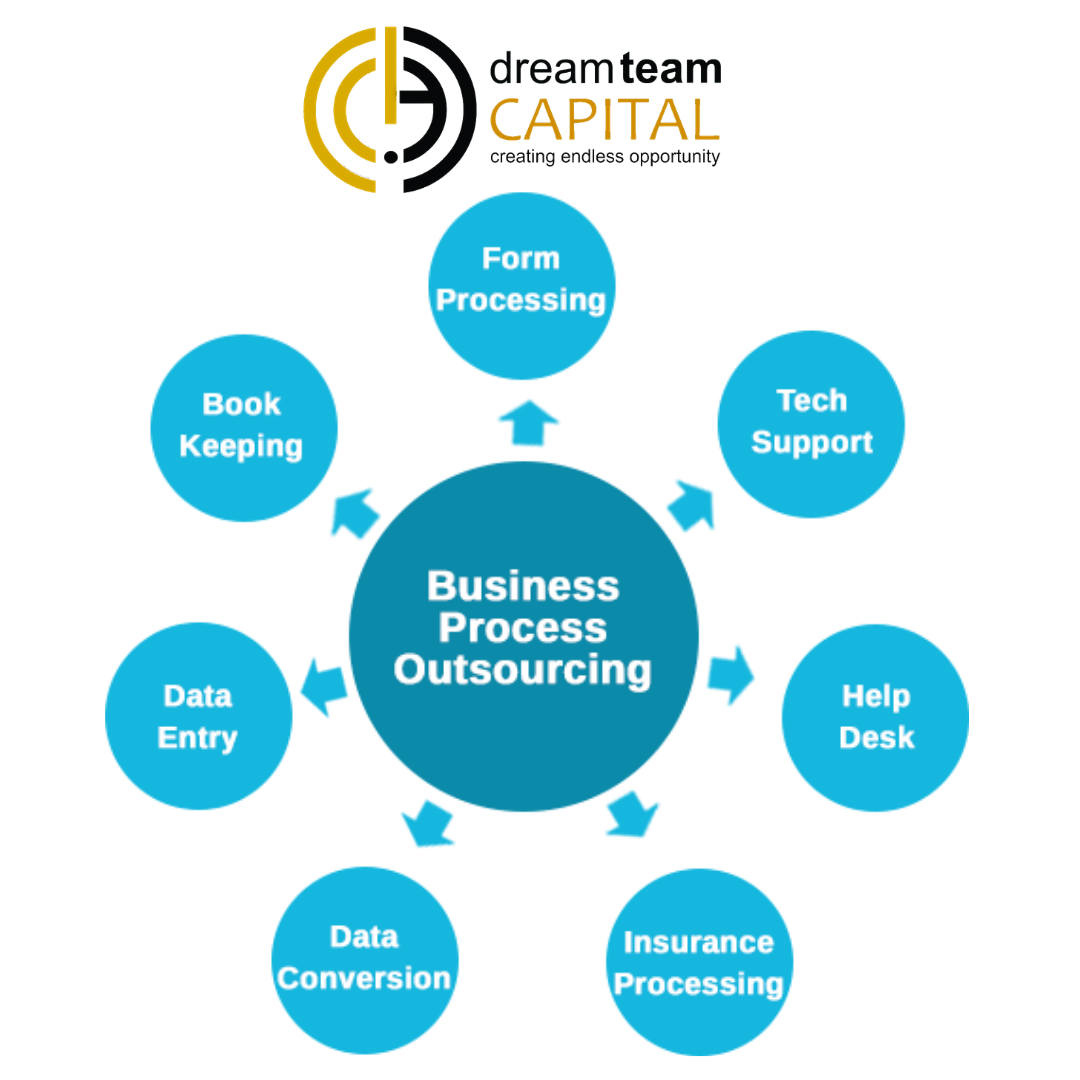 Business Grants (Non Repayable) - Support for Your Business